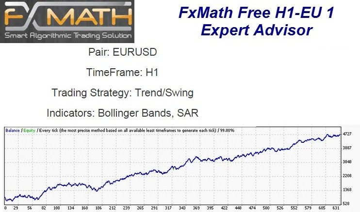 Forex Math EA free for Mt4