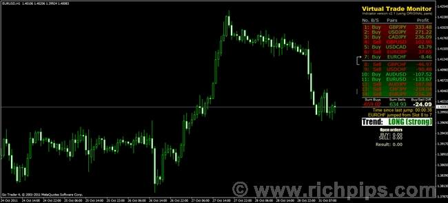Download forex virtual trading
