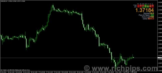 Free forex signal rss feed