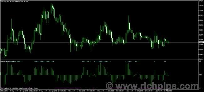 Swap pada trading forex