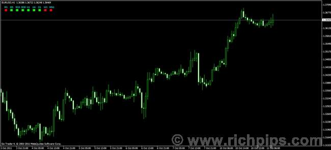 Forex blogs forums