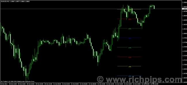Forex community blogs and forums
