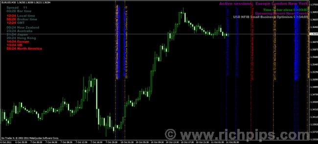 Forex indicator forum