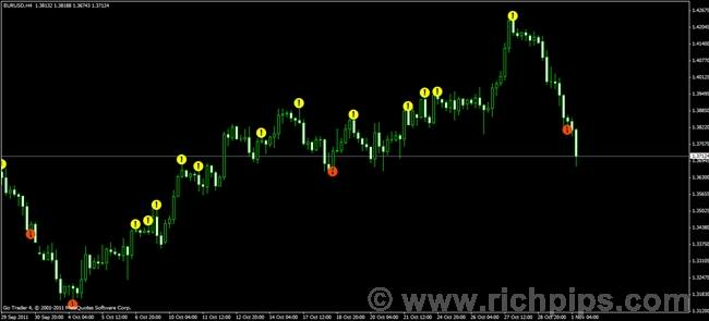 Forex forums and blogs