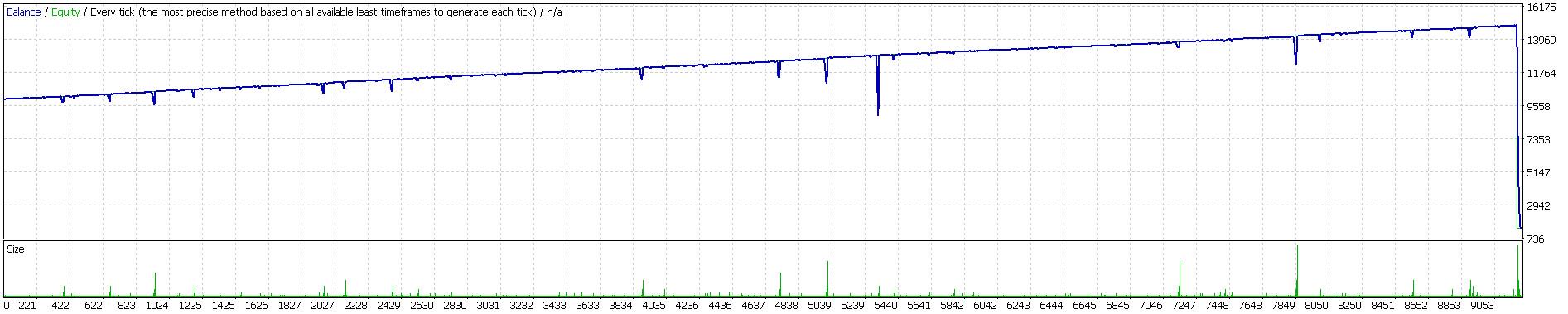 Dracula forex robot v _ii прогноз forex на 27