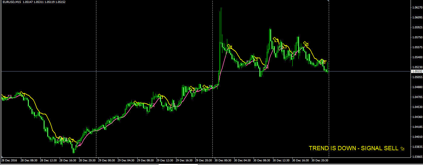 Forex 200 pips a month